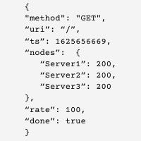"{ method GET, ""uri"" """", ""ts"" 1625656669, ""nodes"" { ""Server1"" 200, ""Server2"" 200, ""Server3"" 200 }, ""rate"" 100, ""done"" true }"