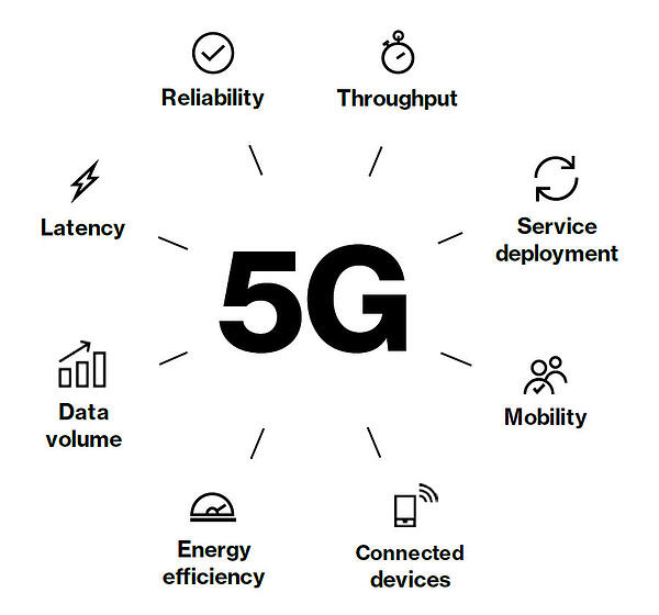 5g-eight-currencies