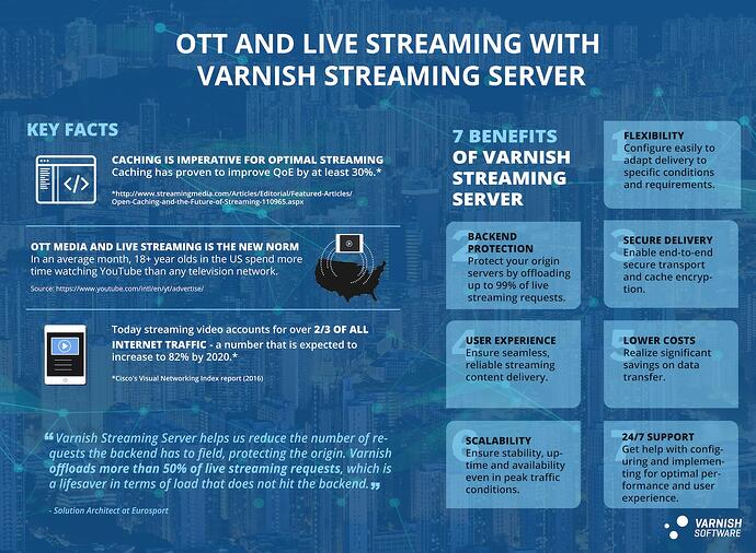 Infographic streaming server1600px.jpg
