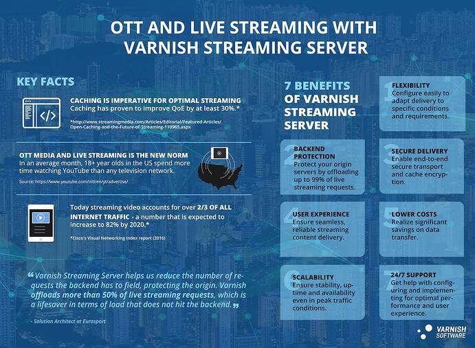 Infographic streaming server1600px.jpg