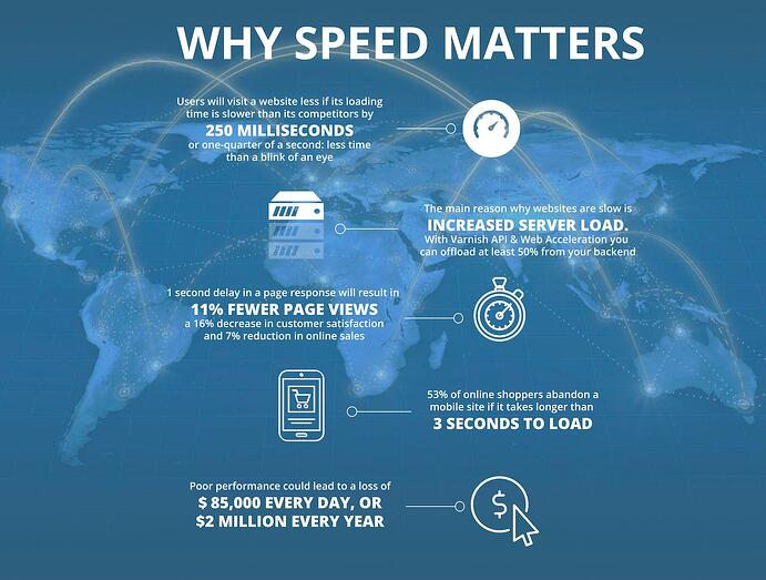 Infographic why speed matters - small 1500px.jpg