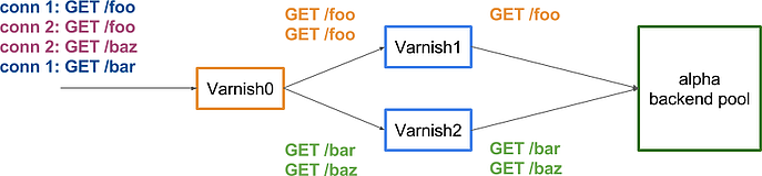 varnish-lb-1.png